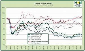 China CleanTech July 2103 - Solar Recovery Continues to ...