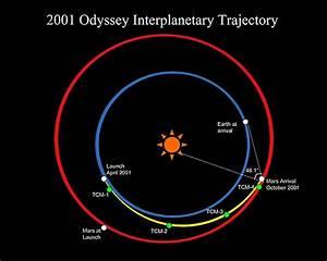 Geschichte der Erforschung des Mars mit Raumsonden