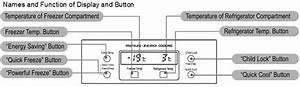 Hitachi Refrigerator Troubleshooting Guide