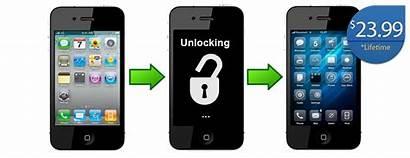 Iphone Unlock Apple
