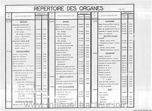 Catalogue Pieces De Rechange Renault Pdf : catalogue pi ces d tach es renault p 53 55 56 57 50 60 70 80 51 456 86 88 89 486 489 82 ~ Medecine-chirurgie-esthetiques.com Avis de Voitures
