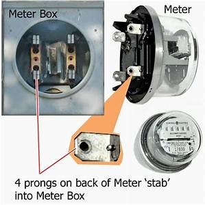 Electrical - Should A Neutral Wire Ever Be Connected To The Neutral For The Power Meter