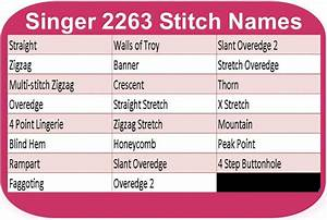 Singer 2263 Sewing Machine Review