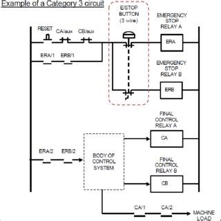 figure 6 twido plc configuration page and canopen master