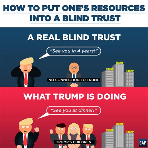 what is blind trust sign our petition president elect needs to divest