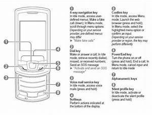 User Manual Samsung Monte Slide Gt E2550