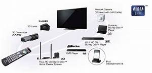 Panasonic Viera Tc