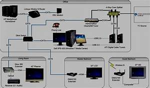 Dsl Phone Line Connection Wiring Diagram