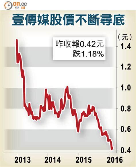 02:27 · 五月 27 · reuters. 壹傳媒遭質疑恐損小股東利益 - 東方日報