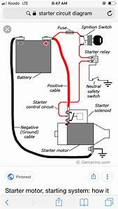 Ford 7 3 Starter Relay Wiring Diagram