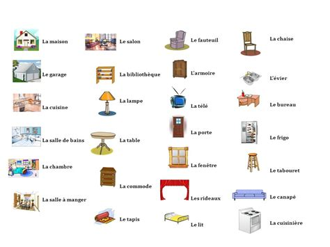 les meubles de la chambre communication fr vocabulaire