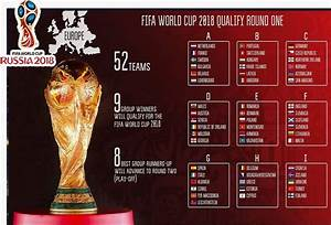2018 World Cup: As things stand for European Qualification