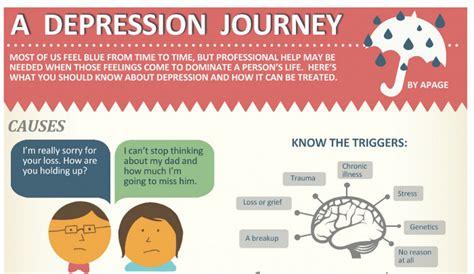 pros  cons  antidepressants hrf