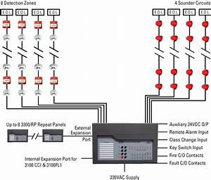Schematic Power Line Communications  Schematic  Free Engine Image For User Manual Download