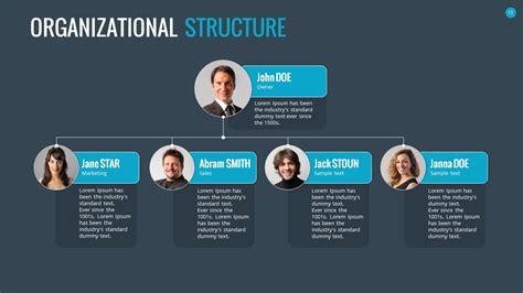 organizational chart  hierarchy template  sananik