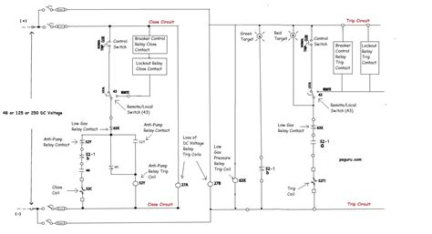 power circuit breaker operation and scheme