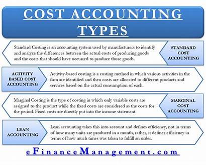 Accounting Cost Types Costing Based Standard Activity