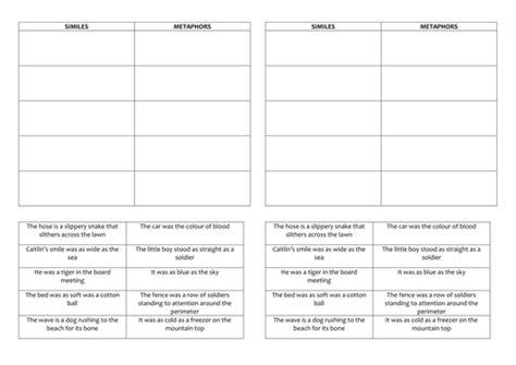 similes and metaphors worksheet by rootsandwings