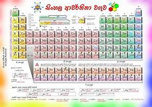 Sinhalese Periodic Table