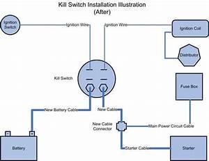 Kill Switch - Go Ahead