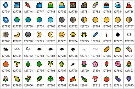 huge list unicode character symbols