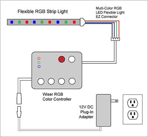 Rgb Multicolor Flexible Led Strip Lights Tape Light