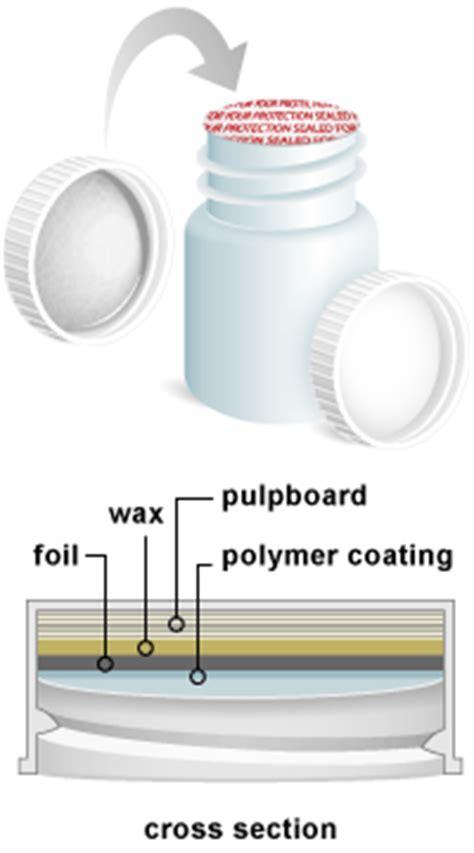 sks bottle packaging cap liner types  functions