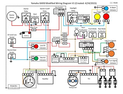 wiring diagram basic motorcycle wiring diagram motorcycle Basic Electrical Wiring Diagrams