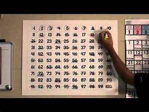 What Is A Prime Number Chart Sieve Of Eratosthenes Explained With Math In Color Prime