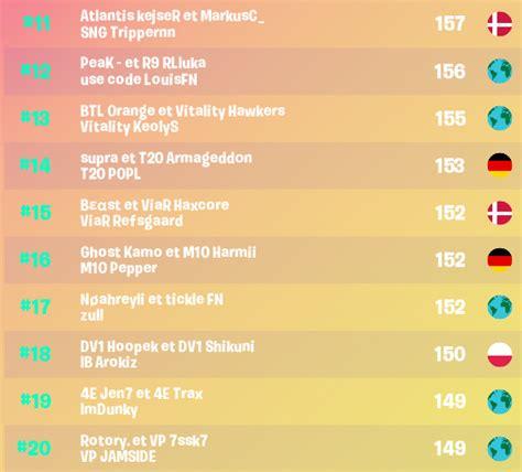 fortnite trio coupe cash classement  resultats des