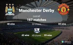 Barclays Premier League 10th round: Manchester City FC vs ...