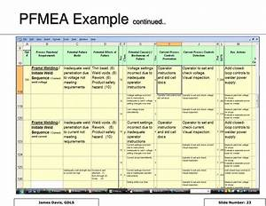 Ppt pfmea process failure mode and effects analysis for Pfmea template