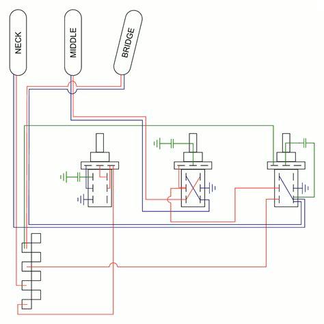 diagram stratocaster 5 way switch diagram