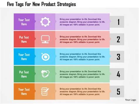 Pharmaceutical Product Launch Marketing Plan Logo
