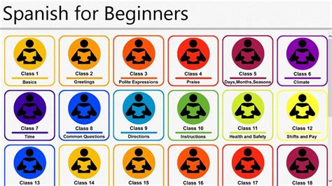 0008205671 easy learning french audio course learn spanish for beginners for windows 8 and 8 1