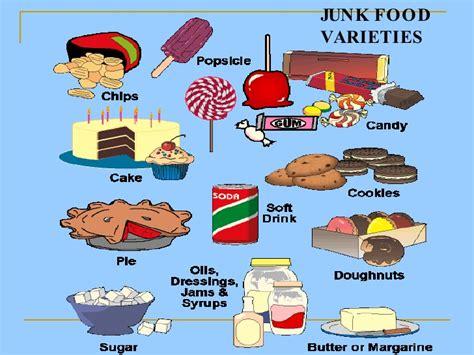 fatty foods list