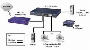 Netgear Jfs516 100 Mbps Fast