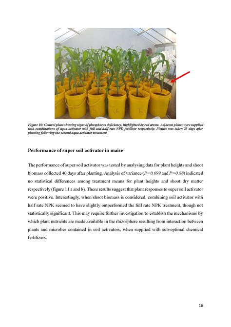 Soil fertility and fertilizer research should receive high priority and research on organic sources of nutrients must be encouraged and strengthened. Zambia Agriculture Research Institute - Microbial fertilizer Organic Fertilizer USA