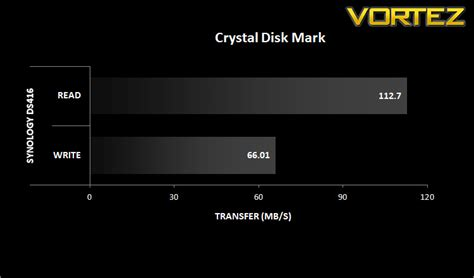 Synology DS416 (With DSM 6.1) Review - crystal disk mark.jpg