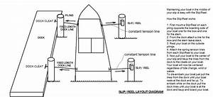 Wiring Diagram For Boat Dock