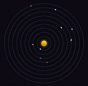 Animated Solar System Background - Pics about space