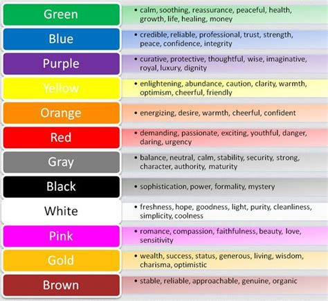 color and mood what do the colors of the mood ring with mortagage