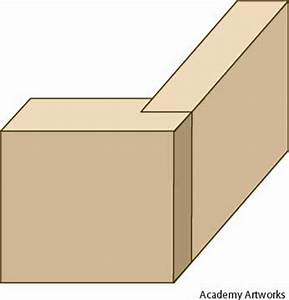Woodworking Plans Rabbet Joint PDF Plans