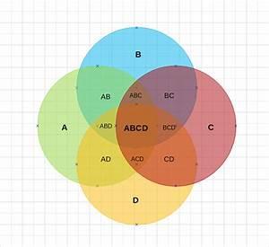 4 Circles Venn Diagram Template