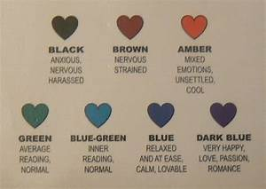 Mood Necklace Colors Meanings Colours Meanings