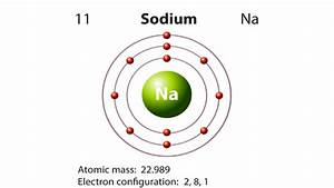 Characteristics Of Sodium And Its Reactions With Different