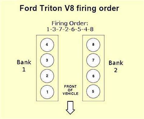 ford   triton motor problems impremedianet