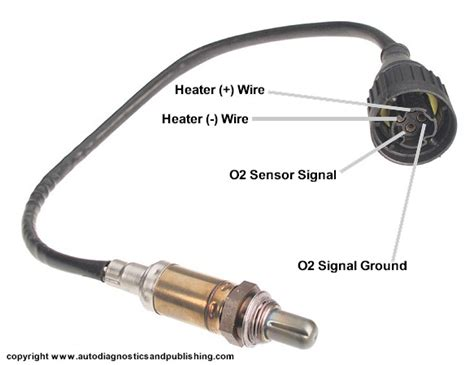 Pulse Oximetry Tester Amazon