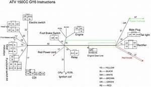 Pit Bike Engine Diagram Xl Pit Bike Engine Diagram Xl