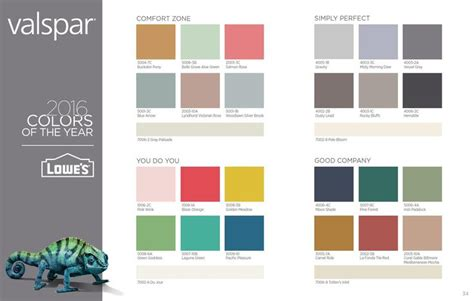 valspar 2016 colors of the year colors color of the year and the o jays